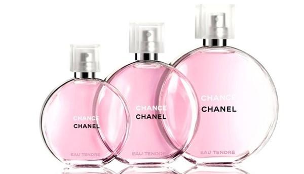 дорогі парфуми